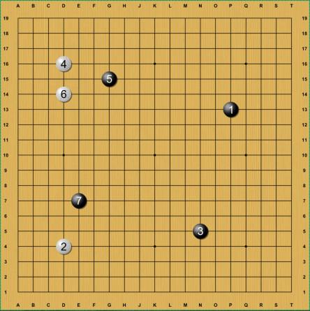 fuseki 7-5