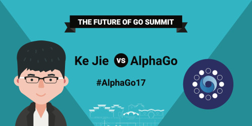FutureOfGoSummit